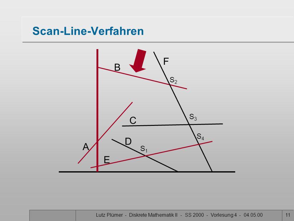 Lutz Plümer - Diskrete Mathematik II - SS 2000 - Vorlesung 4 - 04.05.0010 Scan-Line-Verfahren A B F C D E S1S1 S3S3 S2S2 S4S4