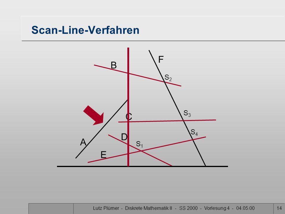 Lutz Plümer - Diskrete Mathematik II - SS 2000 - Vorlesung 4 - 04.05.0013 Scan-Line-Verfahren A B F C D E S1S1 S3S3 S2S2 S4S4
