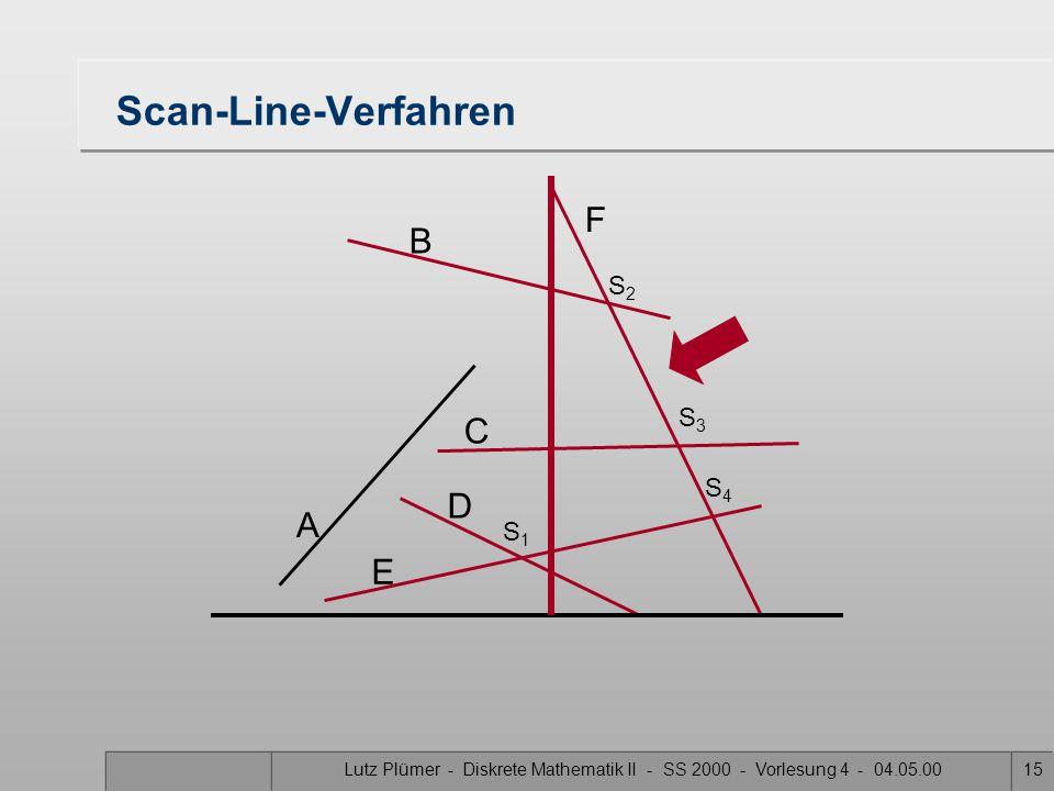 Lutz Plümer - Diskrete Mathematik II - SS 2000 - Vorlesung 4 - 04.05.0014 Scan-Line-Verfahren A B F C D E S1S1 S3S3 S2S2 S4S4