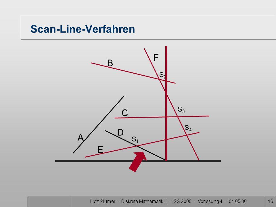 Lutz Plümer - Diskrete Mathematik II - SS 2000 - Vorlesung 4 - 04.05.0015 Scan-Line-Verfahren A B F C D E S1S1 S3S3 S2S2 S4S4