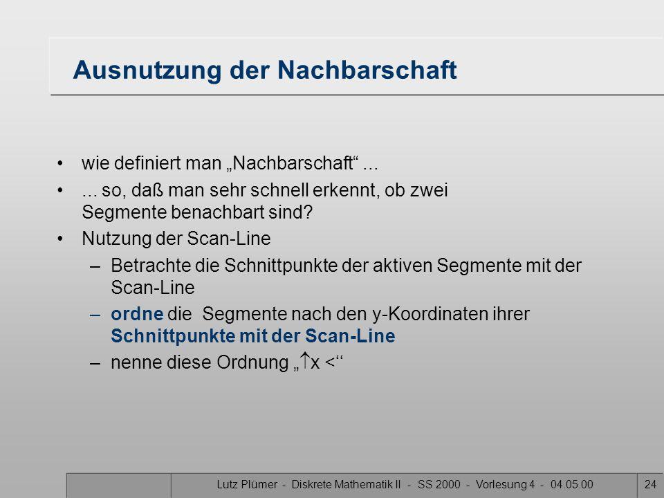 Lutz Plümer - Diskrete Mathematik II - SS 2000 - Vorlesung 4 - 04.05.0023 Nachbarschaft  - Umgebung A B