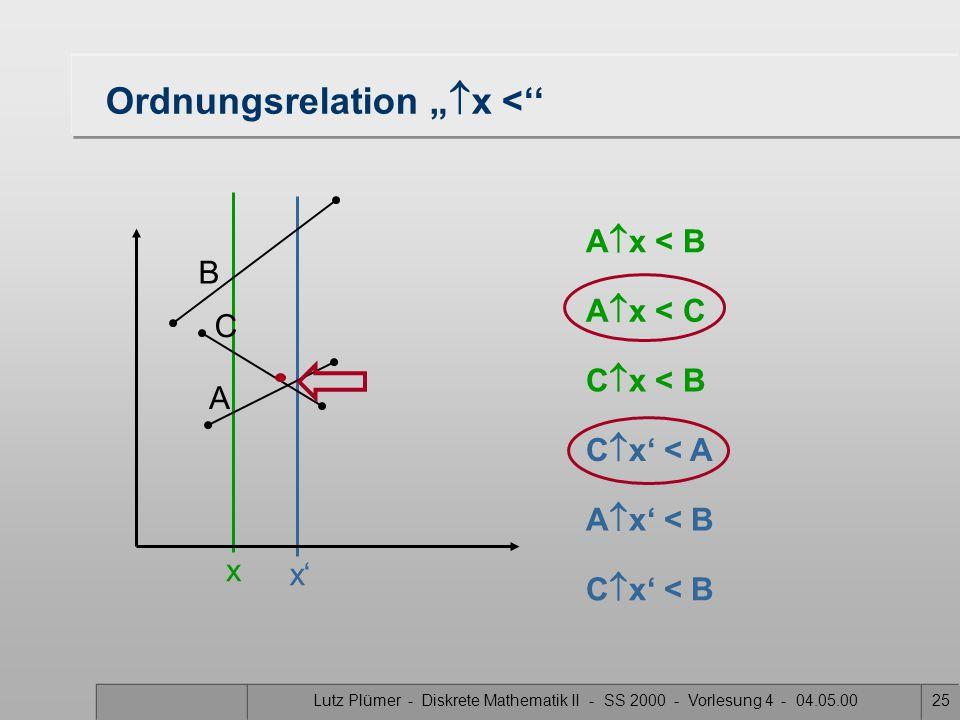 """Lutz Plümer - Diskrete Mathematik II - SS 2000 - Vorlesung 4 - 04.05.0024 Ausnutzung der Nachbarschaft wie definiert man """"Nachbarschaft""""...... so, daß"""