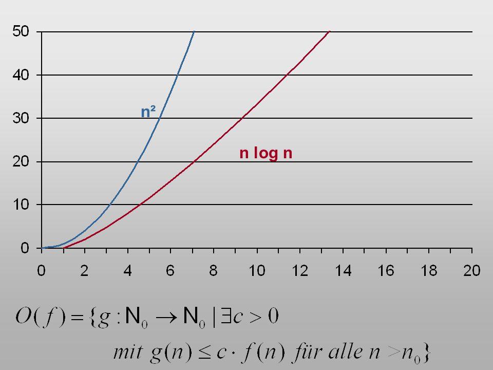 Lutz Plümer - Diskrete Mathematik II - SS 2000 - Vorlesung 4 - 04.05.002 Von 2 zu n Segmenten naheliegendes Vorgehen: überprüfe jedes Paar von Segment