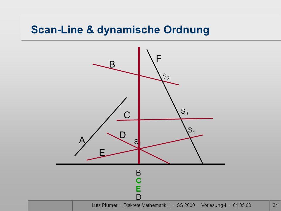 Lutz Plümer - Diskrete Mathematik II - SS 2000 - Vorlesung 4 - 04.05.0033 Scan-Line & dynamische Ordnung A B F C D E S1S1 S3S3 S2S2 S4S4 B D C E