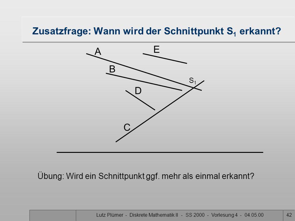 Lutz Plümer - Diskrete Mathematik II - SS 2000 - Vorlesung 4 - 04.05.0041 Scan-Line & dynamische Ordnung A B F C D E S1S1 S3S3 S2S2 S4S4