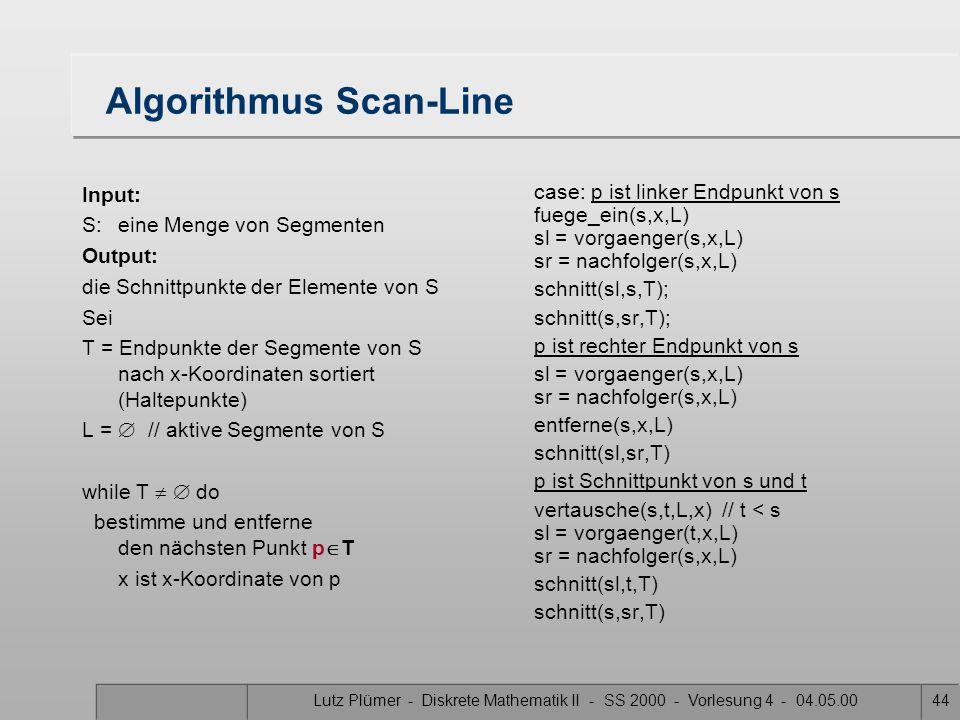 Lutz Plümer - Diskrete Mathematik II - SS 2000 - Vorlesung 4 - 04.05.0043 Vereinfachende Annahmen Annahme 2 Segmente schneiden sich höchstens in einem