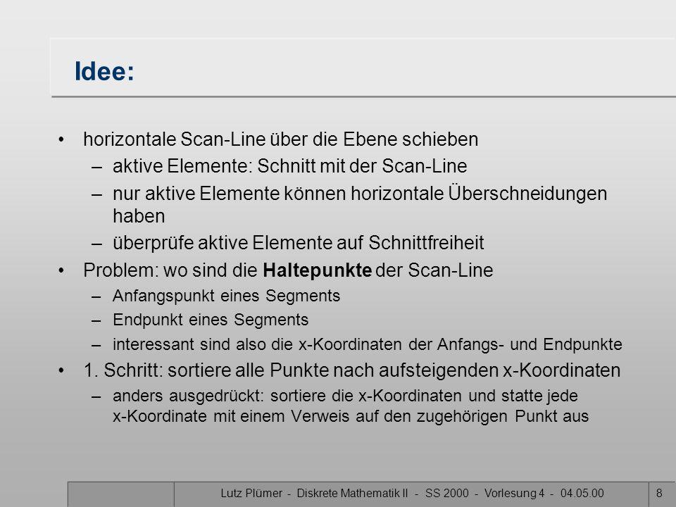 Lutz Plümer - Diskrete Mathematik II - SS 2000 - Vorlesung 4 - 04.05.007 Scan-Line-Verfahren A B F C D E S1S1 S3S3 S2S2 S4S4