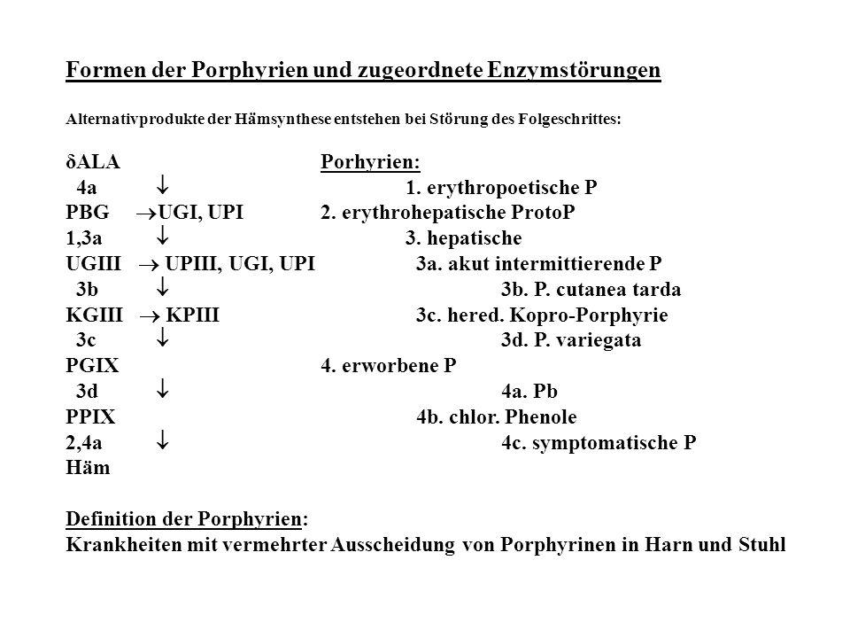 Formen der Porphyrien und zugeordnete Enzymstörungen Alternativprodukte der Hämsynthese entstehen bei Störung des Folgeschrittes: δALAPorhyrien: 4a 