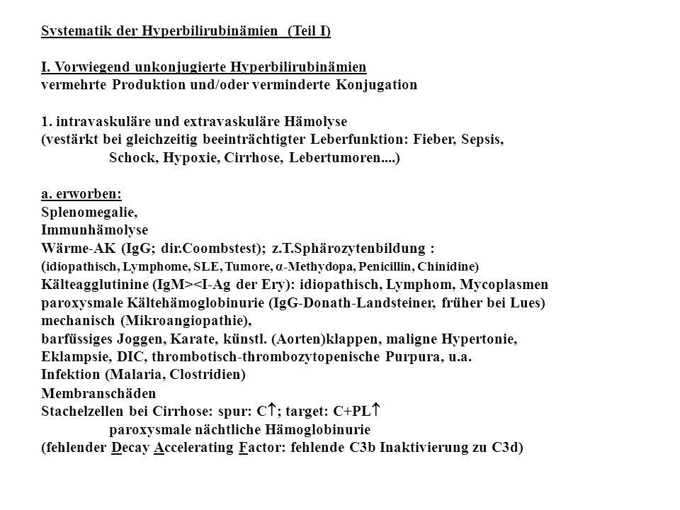 Systematik der Hyperbilirubinämien (Teil I) I. Vorwiegend unkonjugierte Hyperbilirubinämien vermehrte Produktion und/oder verminderte Konjugation 1. i