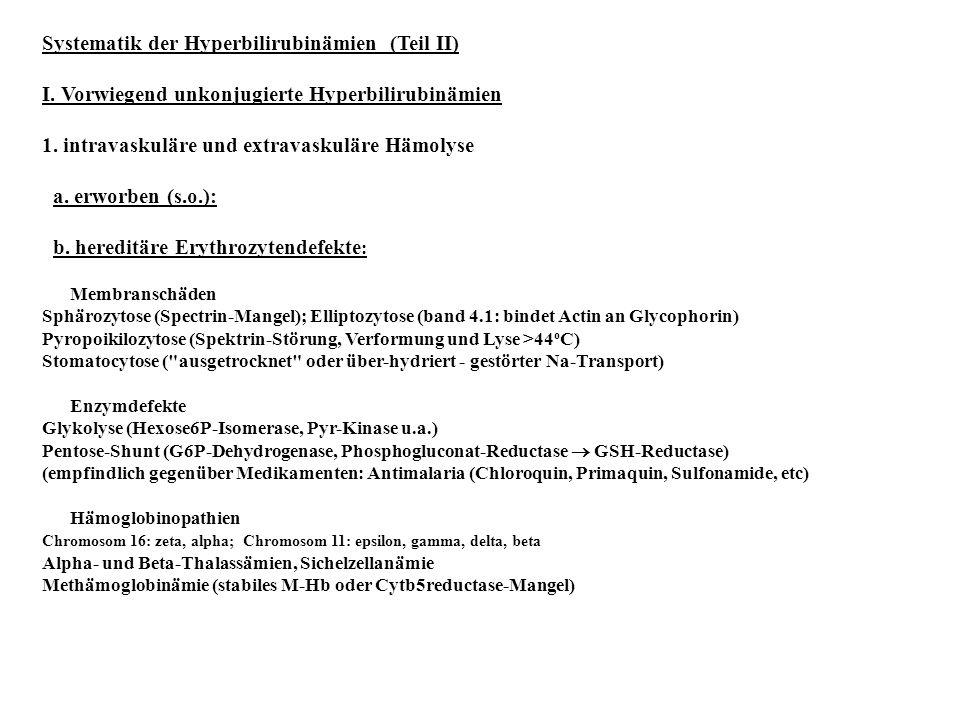 Systematik der Hyperbilirubinämien (Teil II) I. Vorwiegend unkonjugierte Hyperbilirubinämien 1. intravaskuläre und extravaskuläre Hämolyse a. erworben