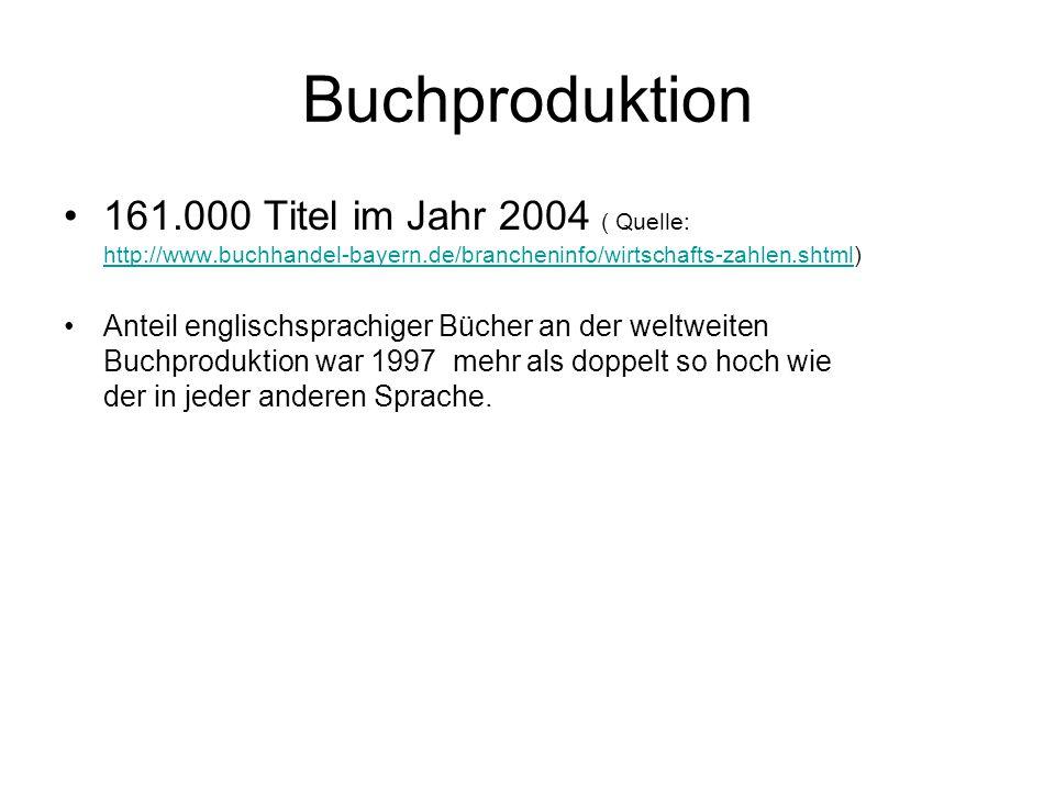 Buchproduktion 161.000 Titel im Jahr 2004 ( Quelle: http://www.buchhandel-bayern.de/brancheninfo/wirtschafts-zahlen.shtml) http://www.buchhandel-bayern.de/brancheninfo/wirtschafts-zahlen.shtml Anteil englischsprachiger Bücher an der weltweiten Buchproduktion war 1997 mehr als doppelt so hoch wie der in jeder anderen Sprache.