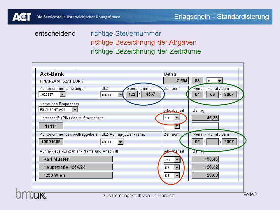 zusammengestellt von Dr. Harbich Folie 2 Erlagschein - Standardisierung entscheidendrichtige Steuernummer richtige Bezeichnung der Zeiträume richtige