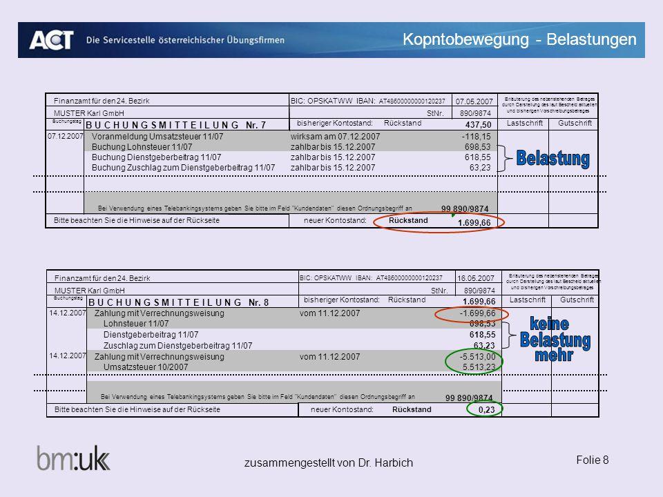zusammengestellt von Dr. Harbich Folie 8 Finanzamt für den 24. Bezirk BIC: OPSKATWW IBAN: AT48600000000120237 16.05.2007 MUSTER Karl GmbHStNr.890/9874