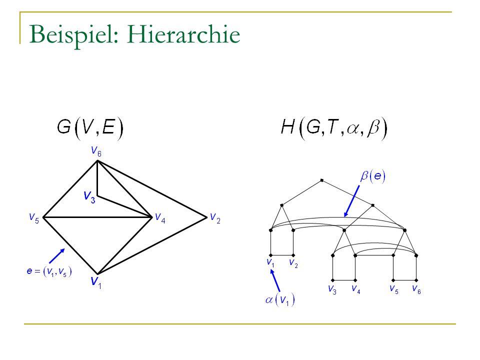 Beispiel: Hierarchie