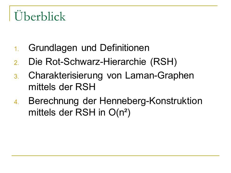 Überblick 1. Grundlagen und Definitionen 2. Die Rot-Schwarz-Hierarchie (RSH) 3. Charakterisierung von Laman-Graphen mittels der RSH 4. Berechnung der