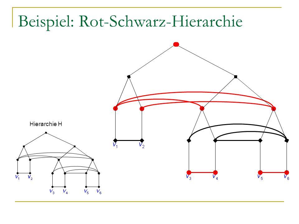 Beispiel: Rot-Schwarz-Hierarchie Hierarchie H