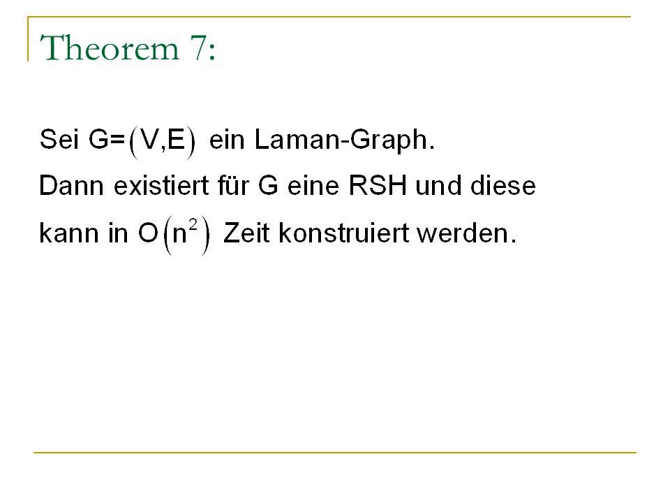 Theorem 7: