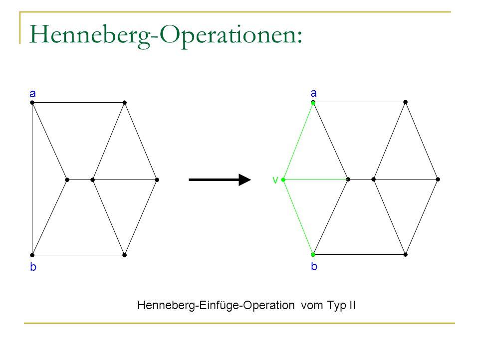 Henneberg-Operationen: Henneberg-Einfüge-Operation vom Typ II a b a b v