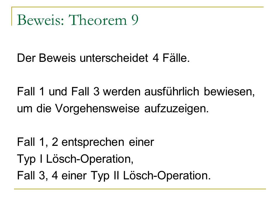 Beweis: Theorem 9 Der Beweis unterscheidet 4 Fälle. Fall 1 und Fall 3 werden ausführlich bewiesen, um die Vorgehensweise aufzuzeigen. Fall 1, 2 entspr
