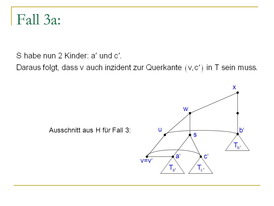 Fall 3a: x w u v=v' s a' c' b' Ausschnitt aus H für Fall 3: