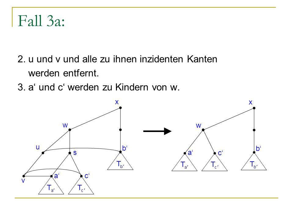 Fall 3a: 2. u und v und alle zu ihnen inzidenten Kanten werden entfernt. 3. a' und c' werden zu Kindern von w. x w u v s a' c' b' x w a' c' b'