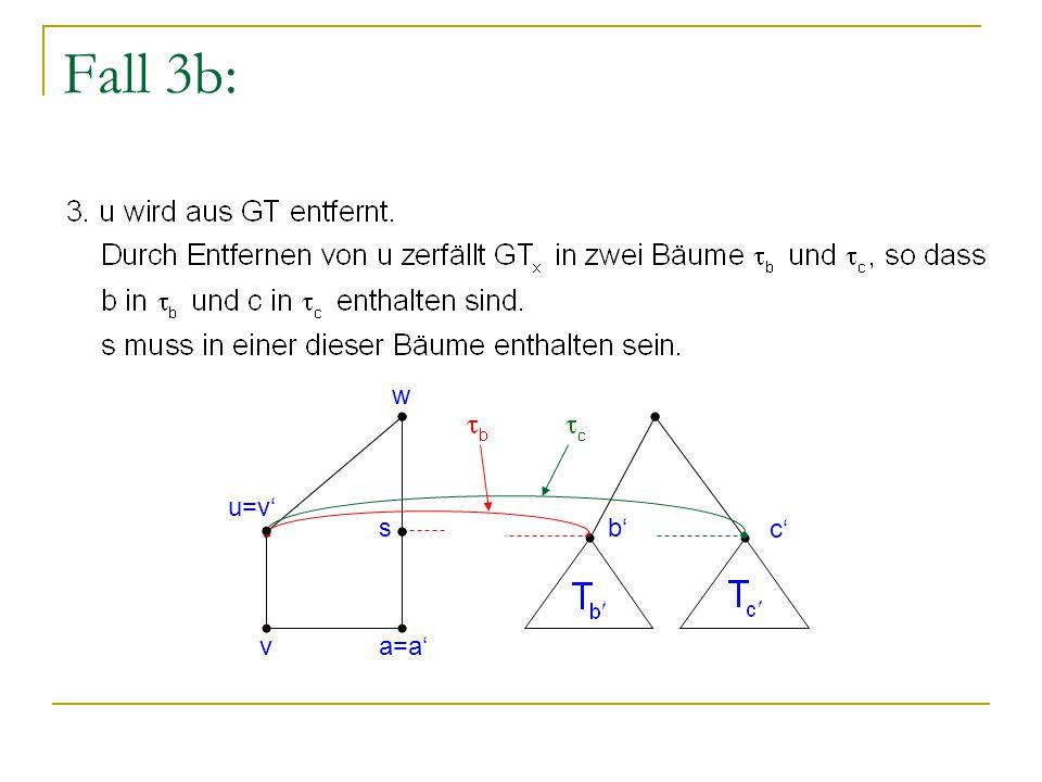 Fall 3b: w u=v' s c' b' va=a'