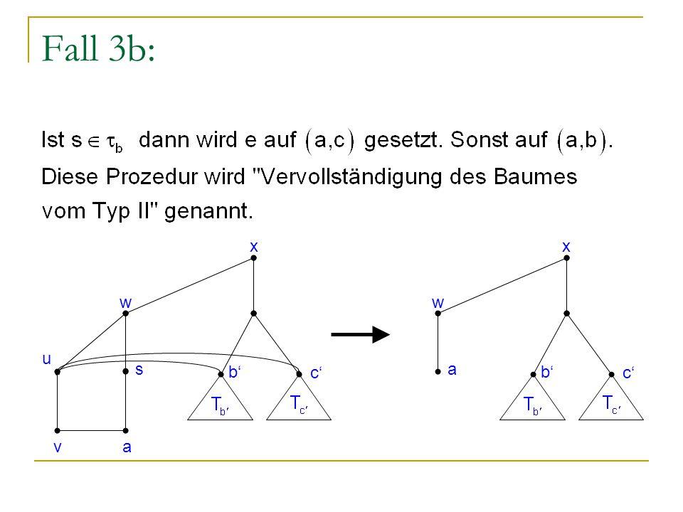 Fall 3b: x w u v s a c' b' x w a c' b'