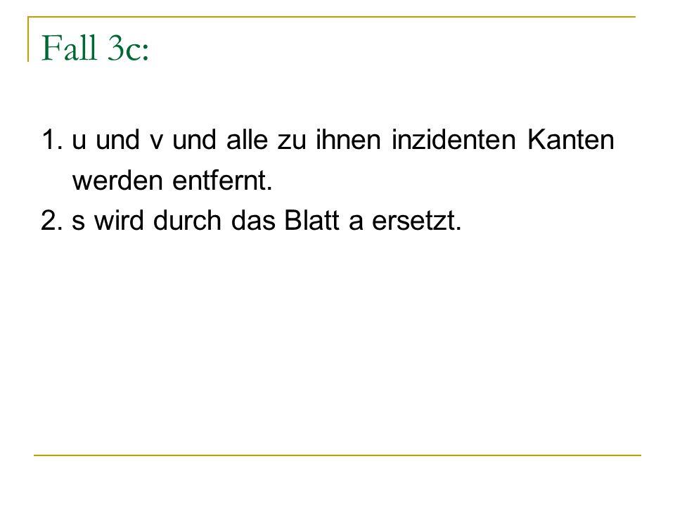 Fall 3c: 1. u und v und alle zu ihnen inzidenten Kanten werden entfernt. 2. s wird durch das Blatt a ersetzt.