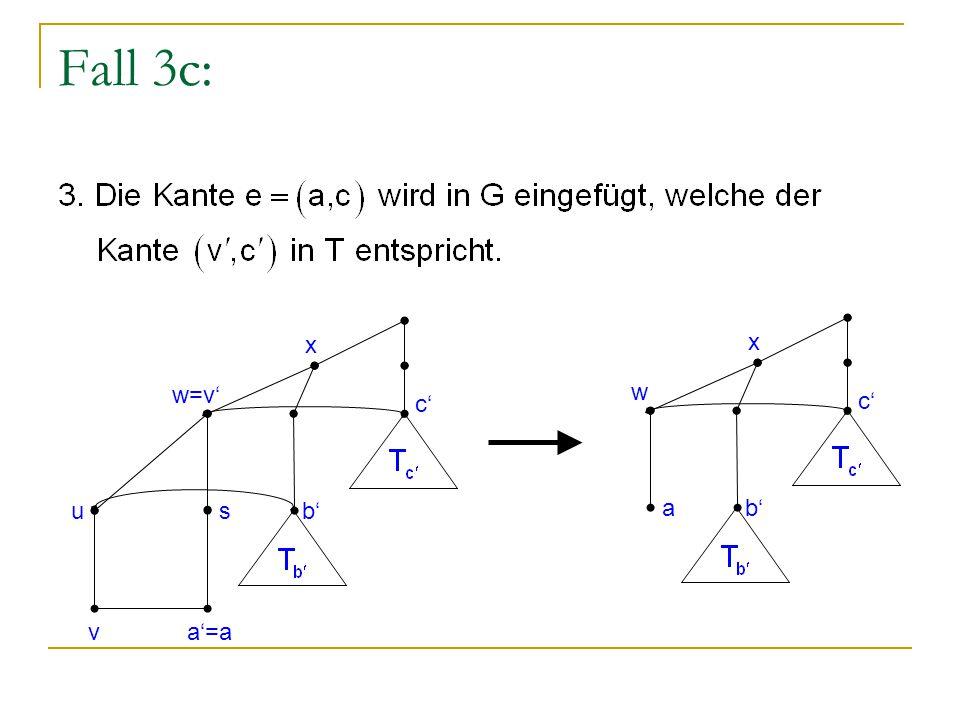 Fall 3c: x w=v' u v s a'=a c' b' x w a c' b'