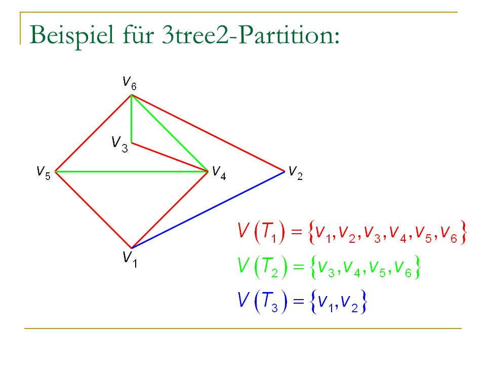 Theorem 4: Ein Graph G(V,E) ist ein Laman-Graph genau dann, wenn er eine 3tree2-Partition zulässt.