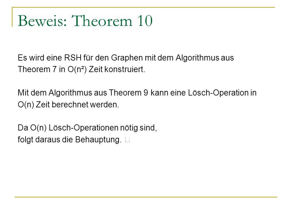 Beweis: Theorem 10 Es wird eine RSH für den Graphen mit dem Algorithmus aus Theorem 7 in O(n²) Zeit konstruiert. Mit dem Algorithmus aus Theorem 9 kan