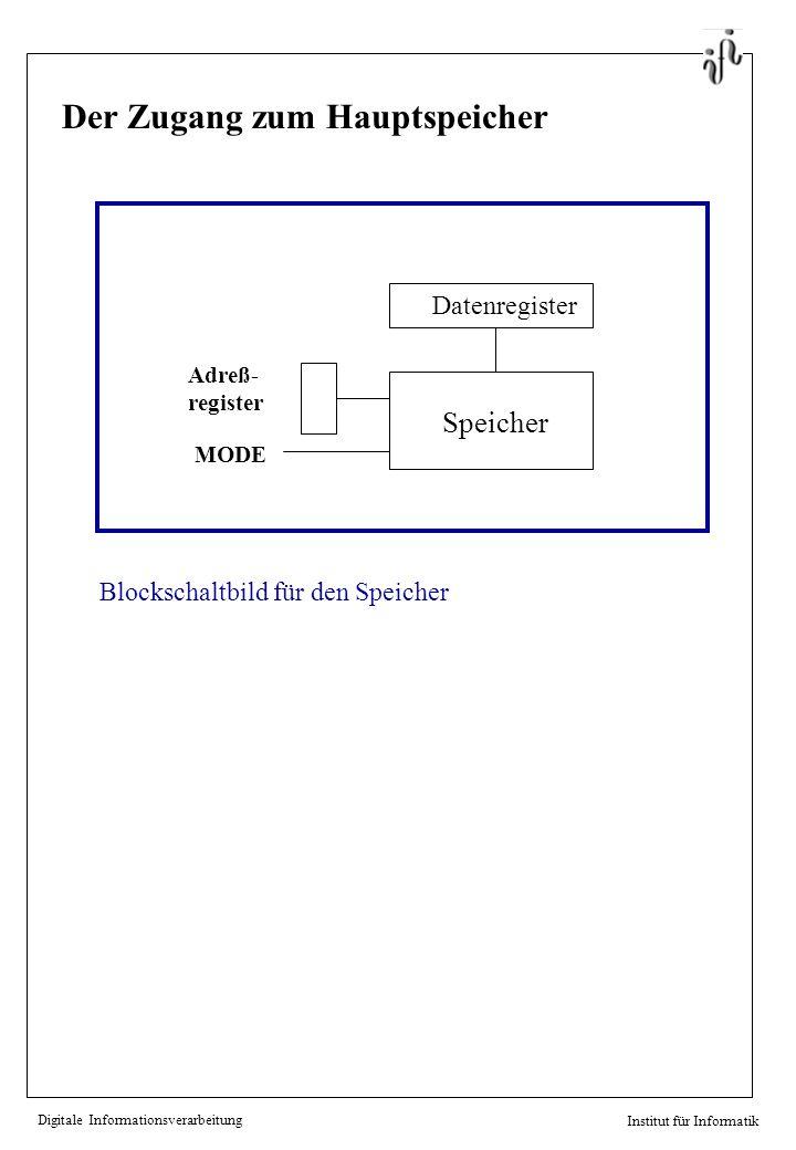 Digitale Informationsverarbeitung Institut für Informatik Der Zugang zum Hauptspeicher MODE Adreß- register Datenregister Speicher Blockschaltbild für den Speicher