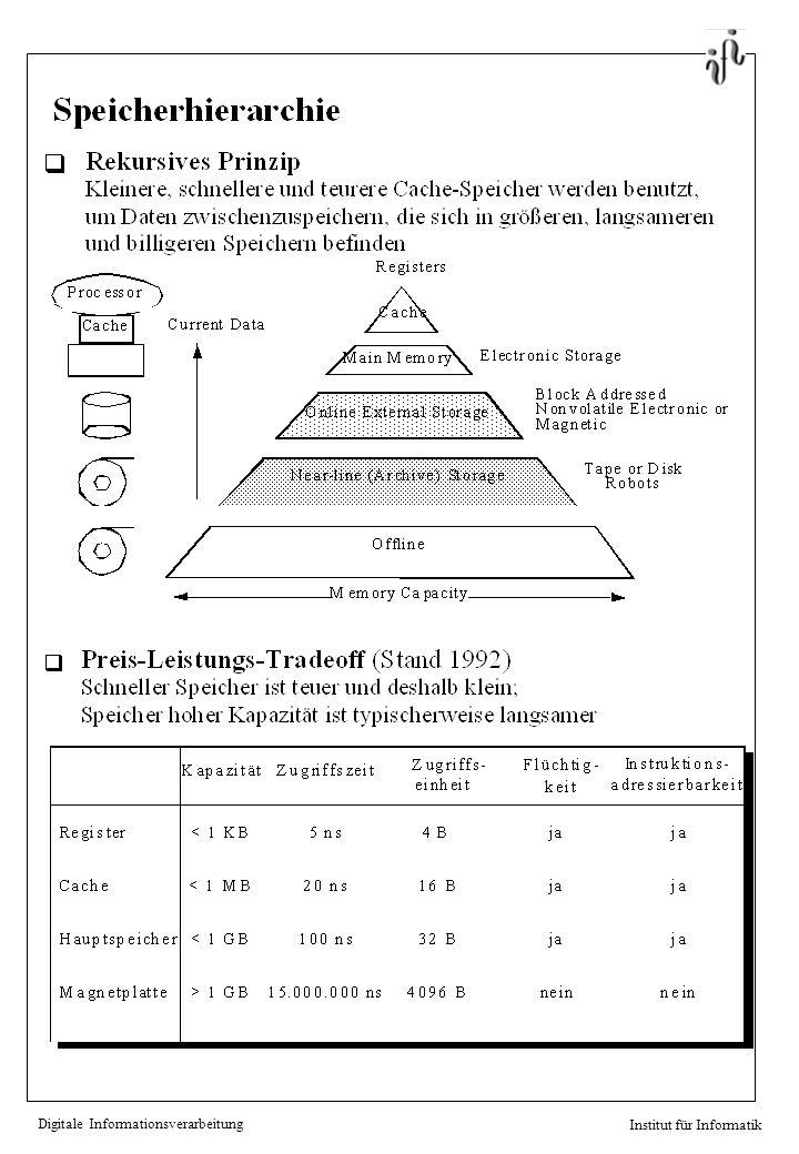 Digitale Informationsverarbeitung Institut für Informatik