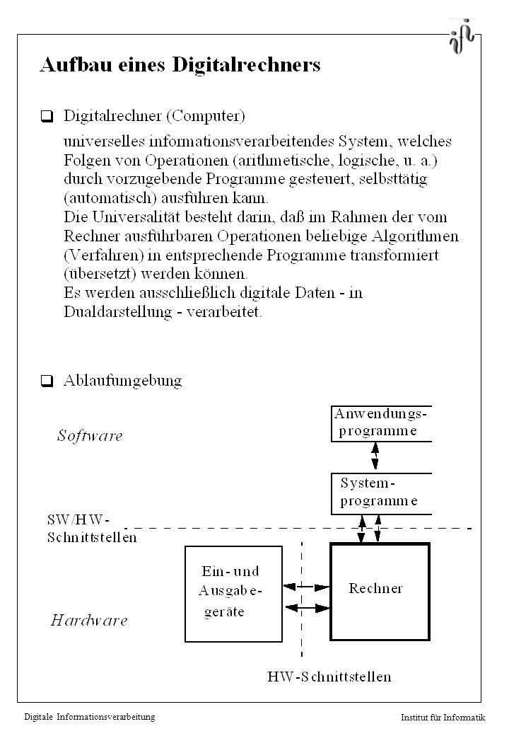 Digitale Informationsverarbeitung Institut für Informatik DECODERDECODER 0101 SWSW SWSW SWSW SWSW W Read Write ModeMode MAR Speicher MDR