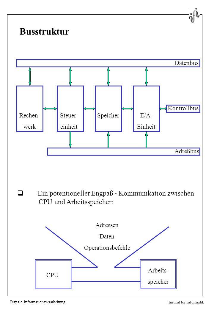 Digitale Informationsverarbeitung Institut für Informatik Datenbus Adreßbus Kontrollbus Rechen- werk Steuer- einheit SpeicherE/A- Einheit CPU Arbeits-