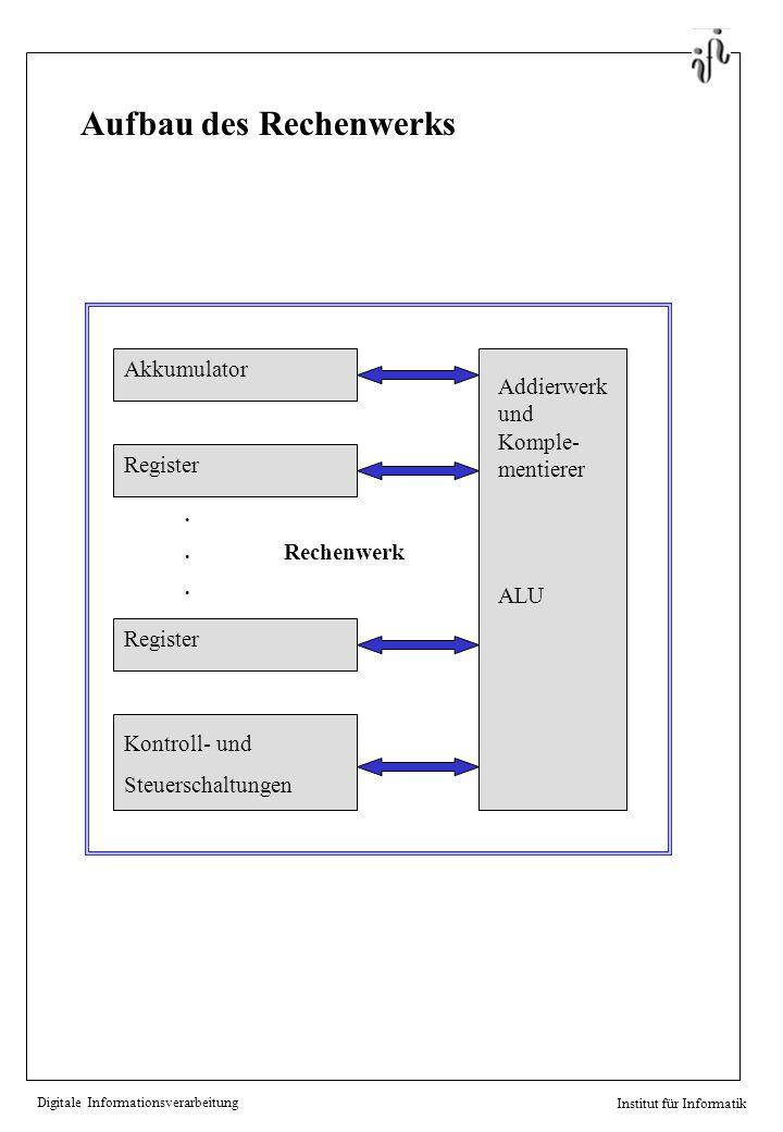 Digitale Informationsverarbeitung Institut für Informatik Arithmetisch-Logische Einheit ALU X-RegisterY-Register Z-RegisterFlag-Register Mode Function- select M S1S1 S0S0 C1C1 Z1Z1 Z0Z0 Z2Z2 Z3Z3 C2C2 C3C3 C4C4 Y2Y2 Y1Y1 Y0Y0 Y3Y3 X2X2 X1X1 X0X0 X3X3 C0C0 1-Bit ALU Overflow 4-Bit-ALU