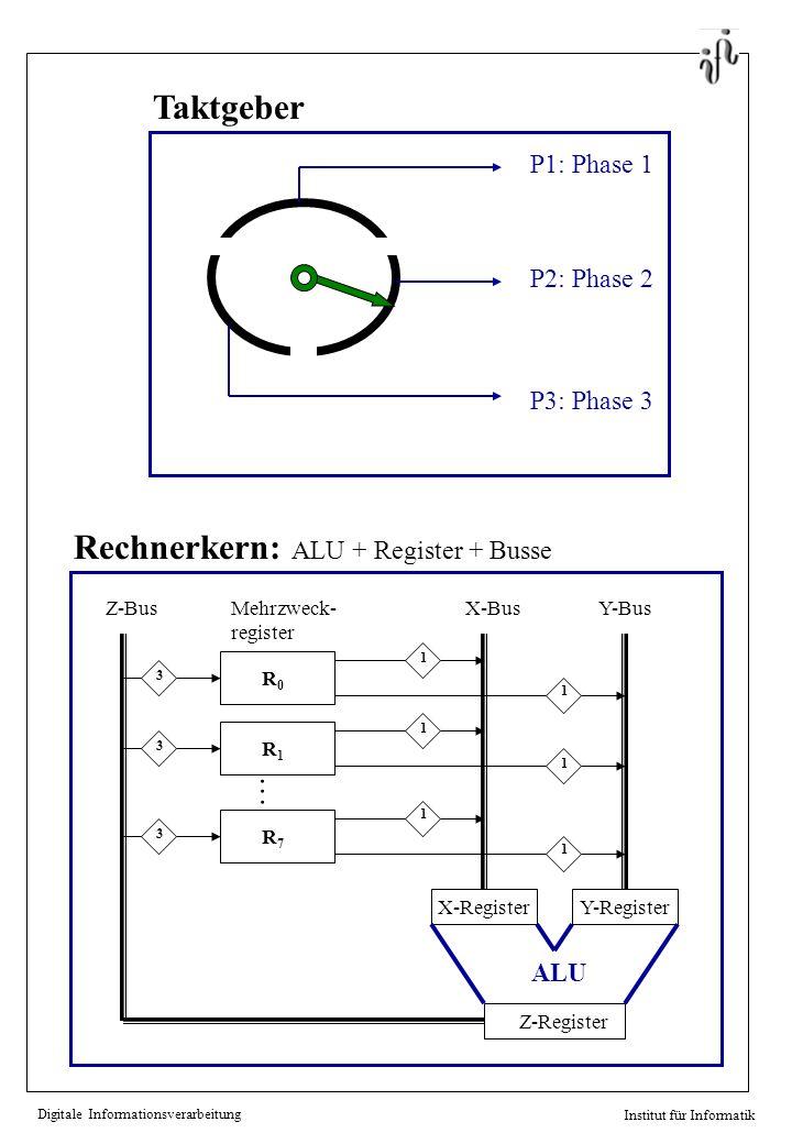 Digitale Informationsverarbeitung Institut für Informatik Vom Mikroprogramm zum Assemblercode Der Mikrocode: Beschreibt Ablauf der Operationen im Rechnerkern (Stellung der Schalter, Steuerleitungen).