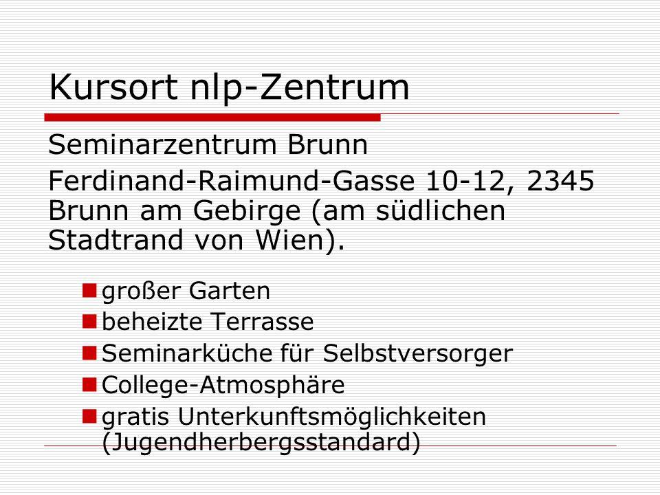 Kursort nlp-Zentrum Seminarzentrum Brunn Ferdinand-Raimund-Gasse 10-12, 2345 Brunn am Gebirge (am südlichen Stadtrand von Wien).