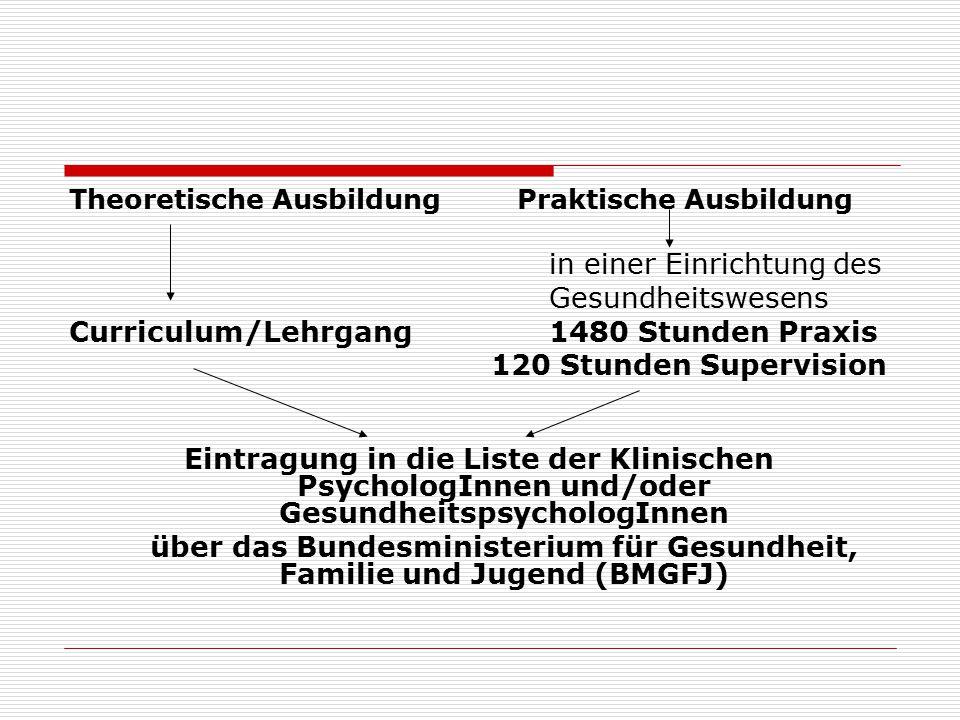 Kontakt GkPP Kolingasse 9/3A-4, 1090 Wien Tel.: +43 1 317 88 94 buero@gkpp.at weiterbildung@gkpp.at www.gkpp.at