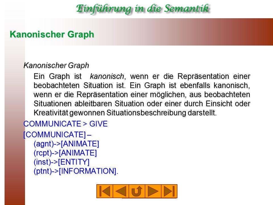 Kanonischer Graph Ein Graph ist kanonisch, wenn er die Repräsentation einer beobachteten Situation ist.