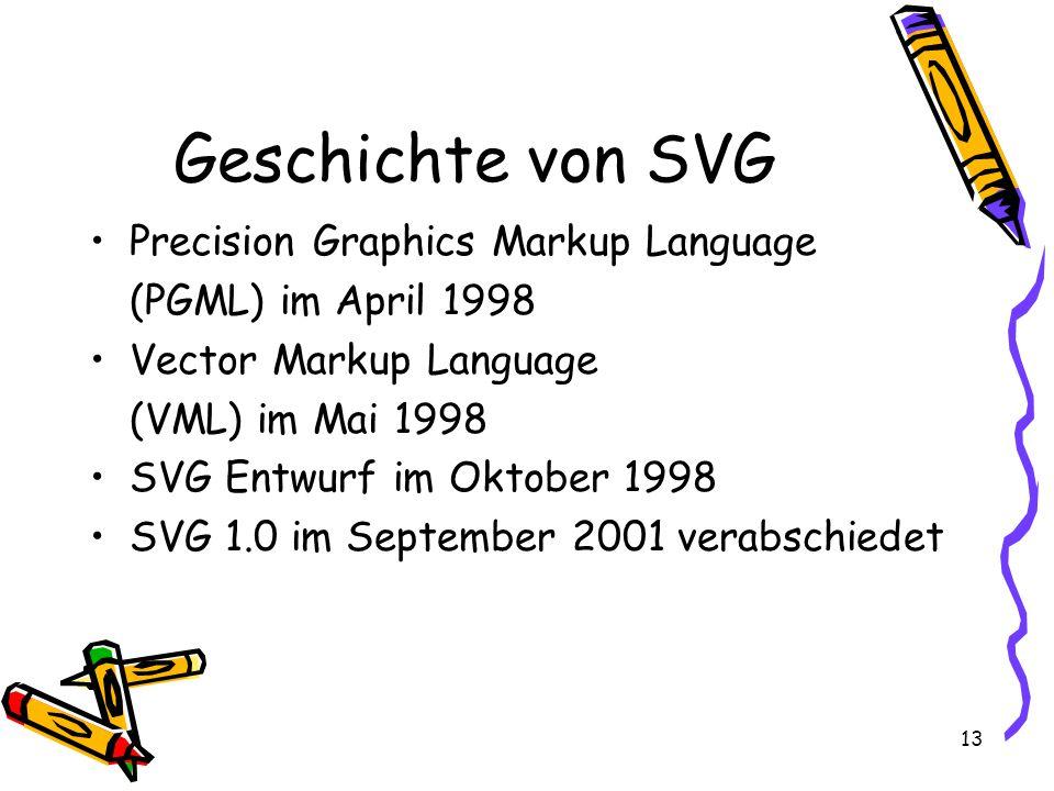 13 Geschichte von SVG Precision Graphics Markup Language (PGML) im April 1998 Vector Markup Language (VML) im Mai 1998 SVG Entwurf im Oktober 1998 SVG 1.0 im September 2001 verabschiedet