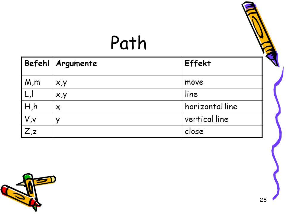 28 Path BefehlArgumenteEffekt M,mx,ymove L,lx,yline H,hxhorizontal line V,vyvertical line Z,zclose