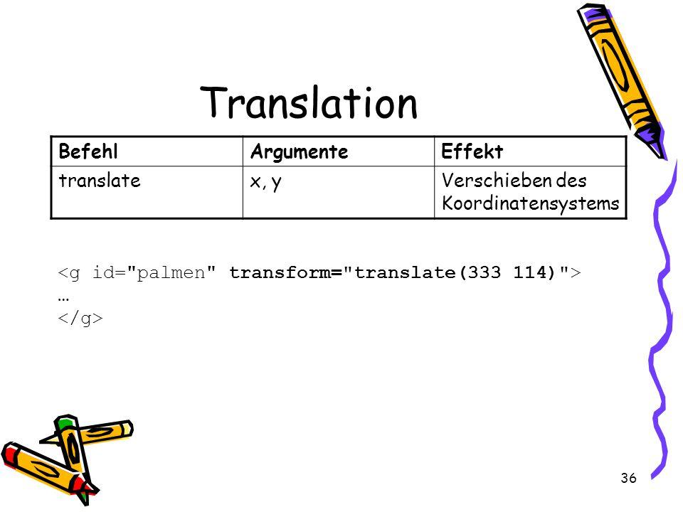 36 Translation … BefehlArgumenteEffekt translatex, yVerschieben des Koordinatensystems