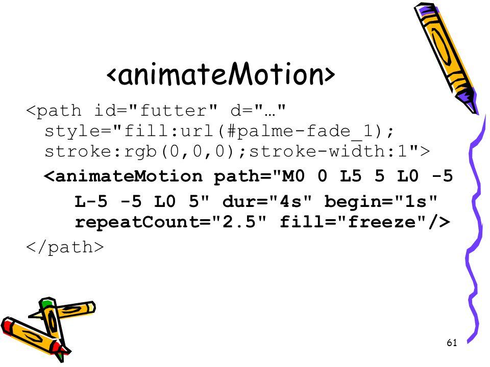 61 <animateMotion path= M0 0 L5 5 L0 -5 L-5 -5 L0 5 dur= 4s begin= 1s repeatCount= 2.5 fill= freeze />
