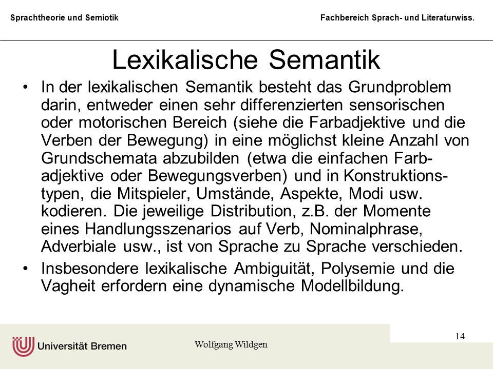 Sprachtheorie und Semiotik Fachbereich Sprach- und Literaturwiss. Wolfgang Wildgen 14 Lexikalische Semantik In der lexikalischen Semantik besteht das