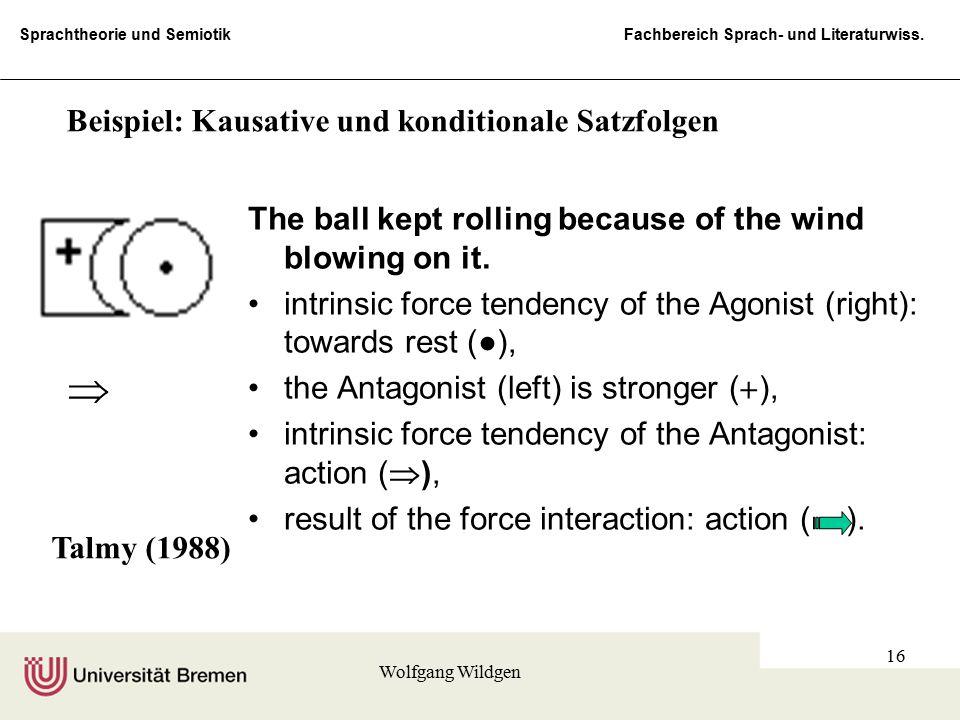 Sprachtheorie und Semiotik Fachbereich Sprach- und Literaturwiss. Wolfgang Wildgen 16 The ball kept rolling because of the wind blowing on it. intrins
