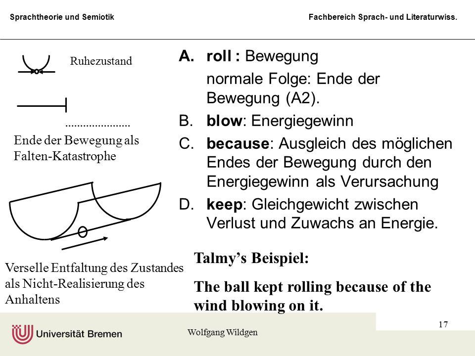 Sprachtheorie und Semiotik Fachbereich Sprach- und Literaturwiss. Wolfgang Wildgen 17 A.roll : Bewegung normale Folge: Ende der Bewegung (A2). B.blow: