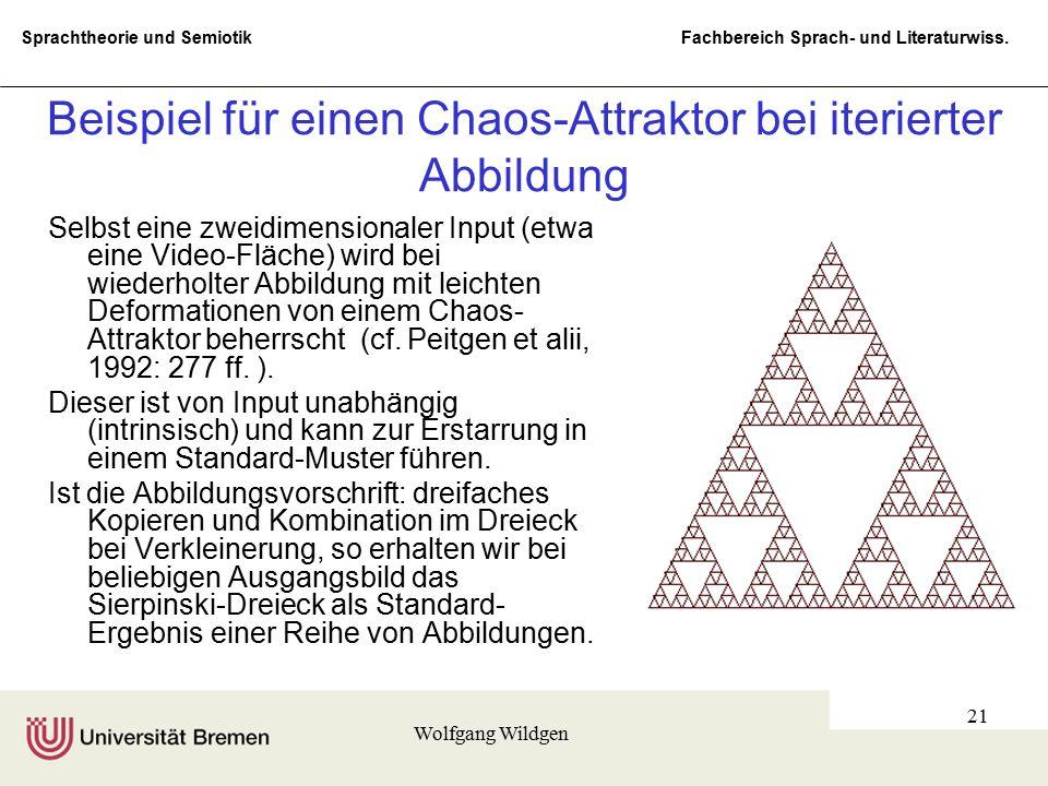 Sprachtheorie und Semiotik Fachbereich Sprach- und Literaturwiss. Wolfgang Wildgen 21 Beispiel für einen Chaos-Attraktor bei iterierter Abbildung Selb