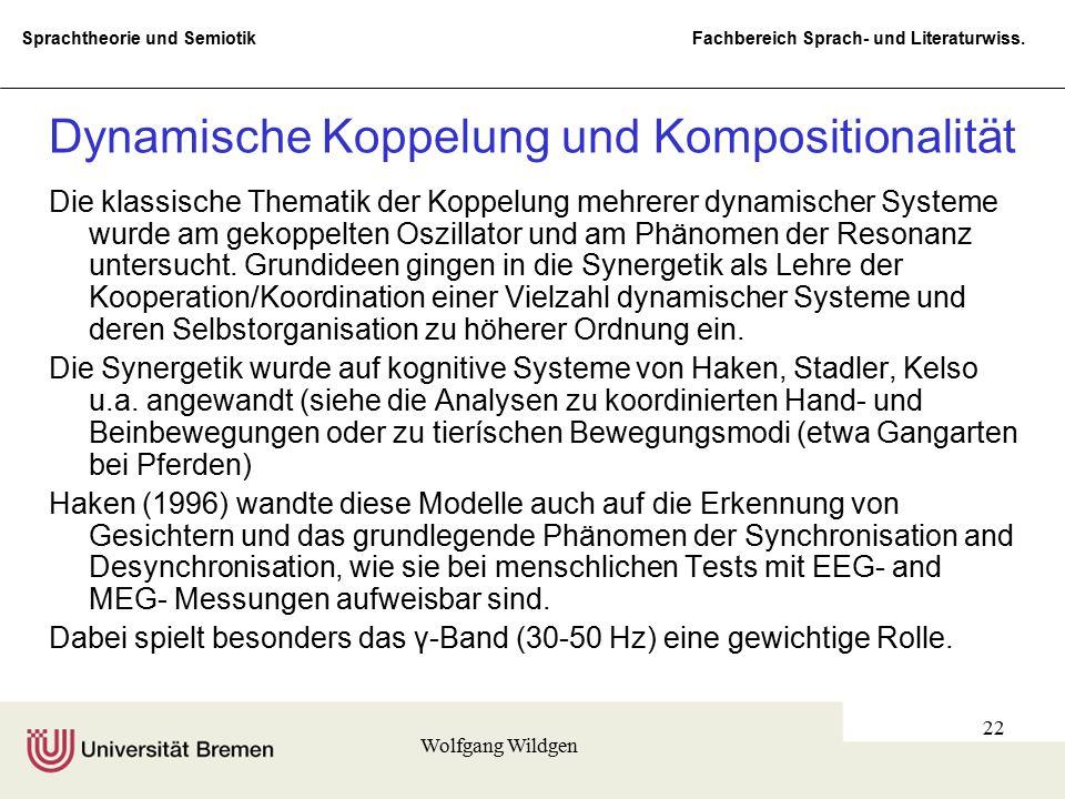 Sprachtheorie und Semiotik Fachbereich Sprach- und Literaturwiss. Wolfgang Wildgen 22 Dynamische Koppelung und Kompositionalität Die klassische Themat