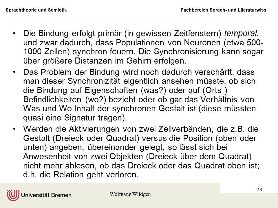 Sprachtheorie und Semiotik Fachbereich Sprach- und Literaturwiss. Wolfgang Wildgen 23 Die Bindung erfolgt primär (in gewissen Zeitfenstern) temporal,